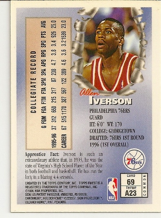 Allen Iverson 1996 97 Topps Finest Unpeeled Rookie Card 69