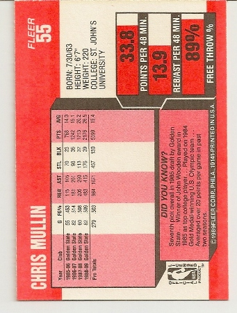 chris-mullin-89-90-fleer-card-back