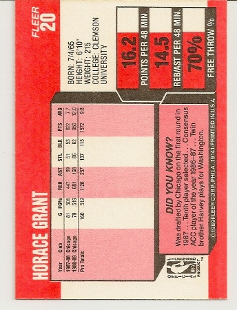 Horace Grant 1989-90 Fleer Card Back