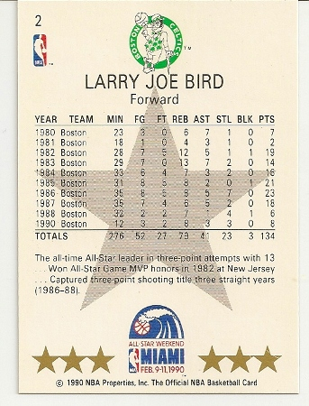 Larry Bird 1990-91 Hoops All-Star SP Card Back