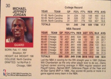 Michael Jordan 1991-92 Fleer Team Leaders Basketball Trading Card ...