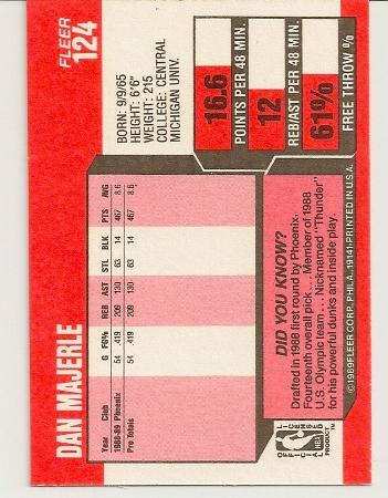Dan Majerle 1989-90 Fleer Rookie Card Back