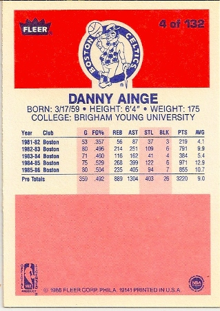 Danny Ainge 1986-87 Fleer Rookie Card Back