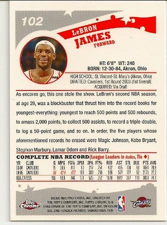 lebron-james-2005-06-topps-chrome-basketball-card-back